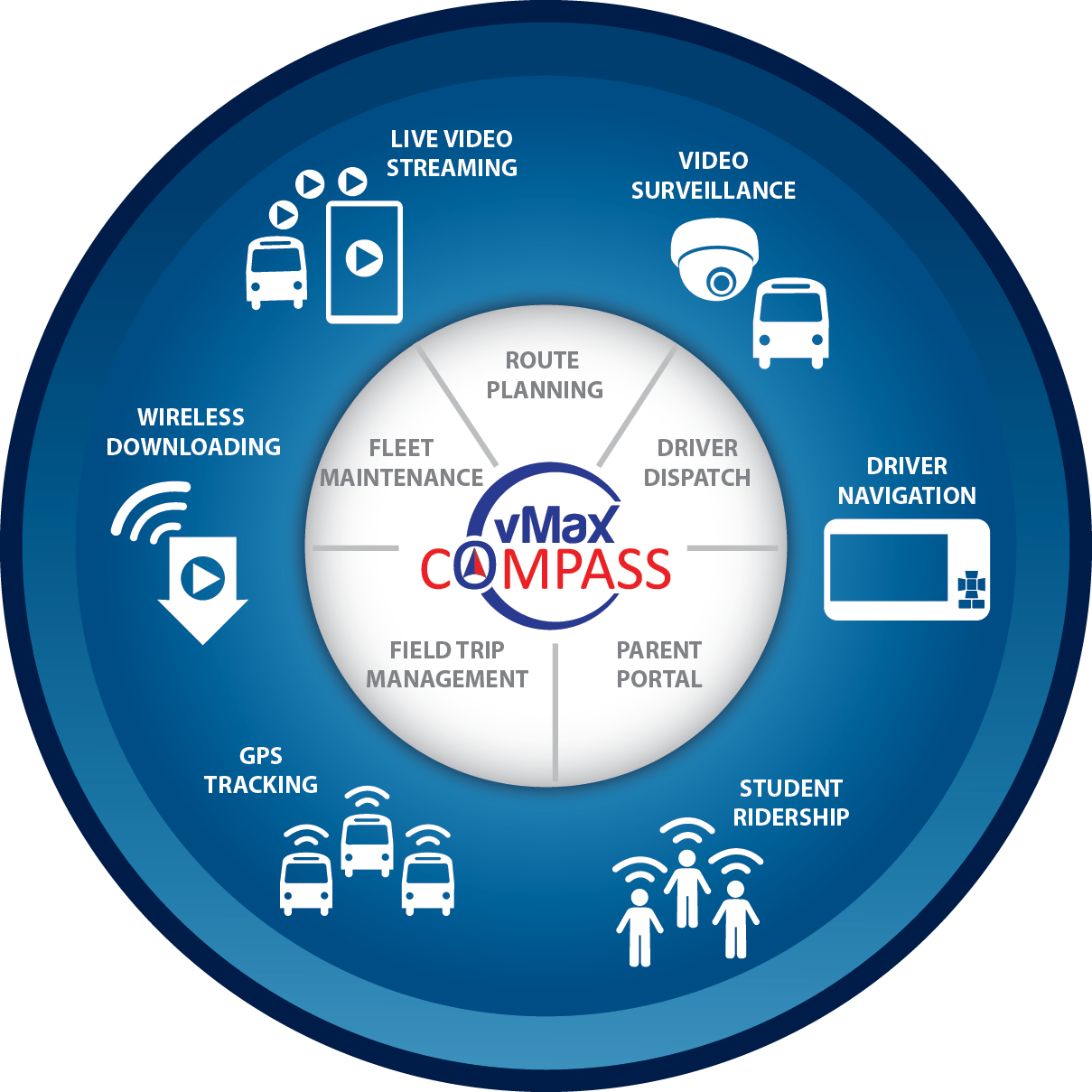 vMax Compass Roadmap new logo v3