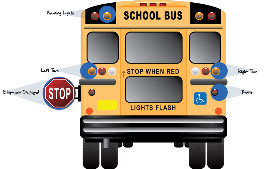 school bus camera systems frequently asked questions